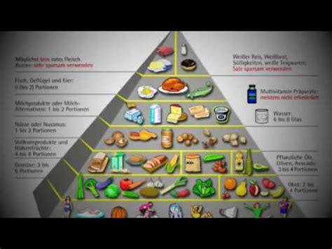 Das Pyramidenlied Youtube