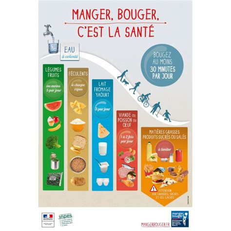 manger bouger c est la sant 233 affiche centre de documentation de l ireps r 233 union