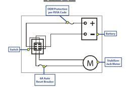 Installing The Wiring Lippert Power Stabilizer Jack