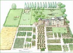Garden Design And Planning Design Like This Garden Plan From One Of My Favorite Books By John Seymour