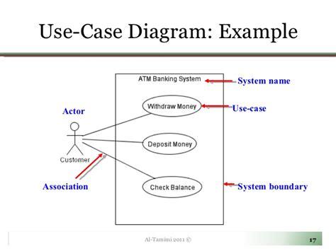 case diagram checkers game mangowebfiles