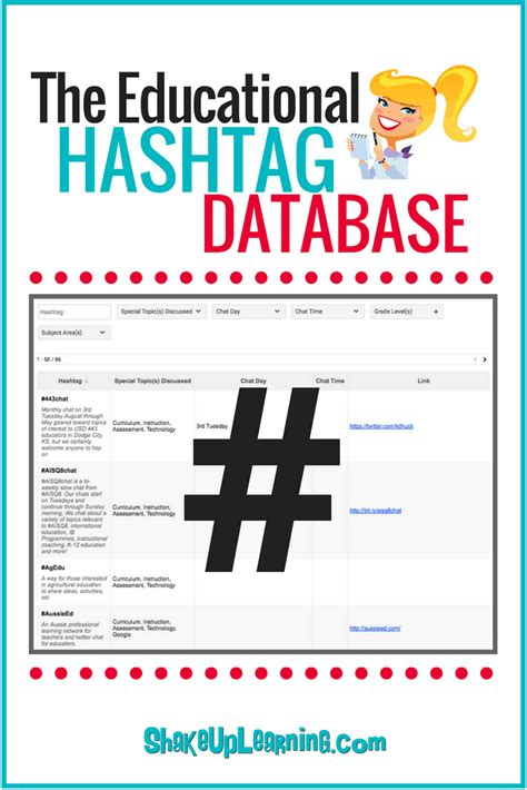 educational hashtag  twitter chat  shake