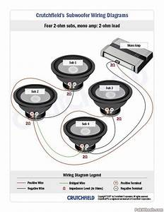 Car Subwoofer Wiring Diagram Dual Battery