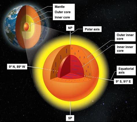 earths  core     core