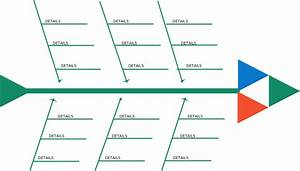 Fishbone diagram templates cause and effect ishikawa for Fish bone analysis template