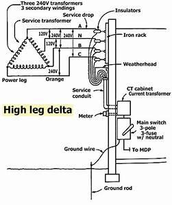 Diagram 480 Volt Transformer Wiring Diagram Full Version Hd Quality Wiring Diagram Ehrdiagraml Karma Pa It