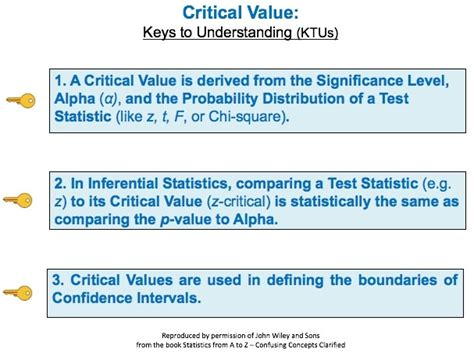 statistics from a to z confusing concepts clarified statistics from a to z confusing