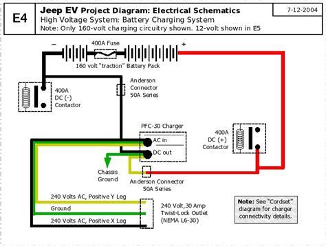 30 twist lock wiring diagram x y wiring l5 30 to