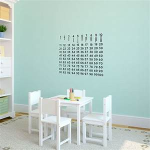 17 best images about classroom school wall decals on With kitchen cabinets lowes with albert einstein wall art