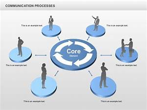 Communication Cycle Process Diagram For Powerpoint By