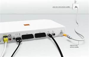 Television Par Satellite Sans Abonnement : d codeur tv sagem installer en hdmi satellite ~ Edinachiropracticcenter.com Idées de Décoration