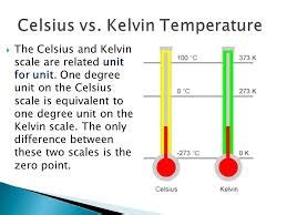 We convert Celsius into Kelvin by adding 273.15. Then how ...