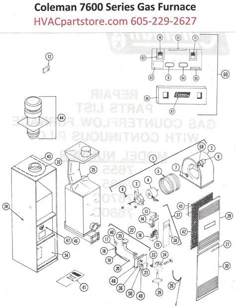 coleman gas furnace parts hvacpartstore