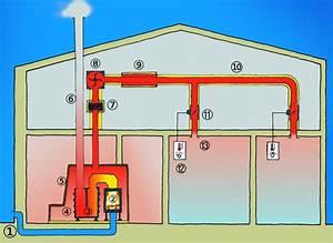 Granule Pour Poele Pas Cher : extracteur d 39 air chaud pas cher ~ Dailycaller-alerts.com Idées de Décoration
