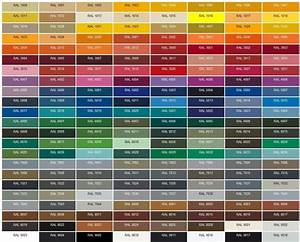 Colour Mixing Chart For Artists Ral Colours Palette Chart 1024x826 Jpeg 1024 826 Ral