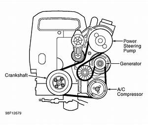 Volvo S60 Engine Fan Belt Diagram