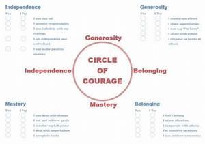 Appendix 2  Circle Of Courage