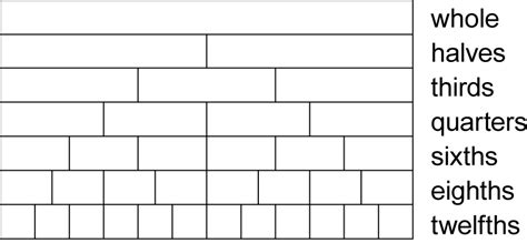 19 Best Images Of Equivalent Fraction Strips Worksheet 1 2  Fraction Strips Up To 12, Fraction