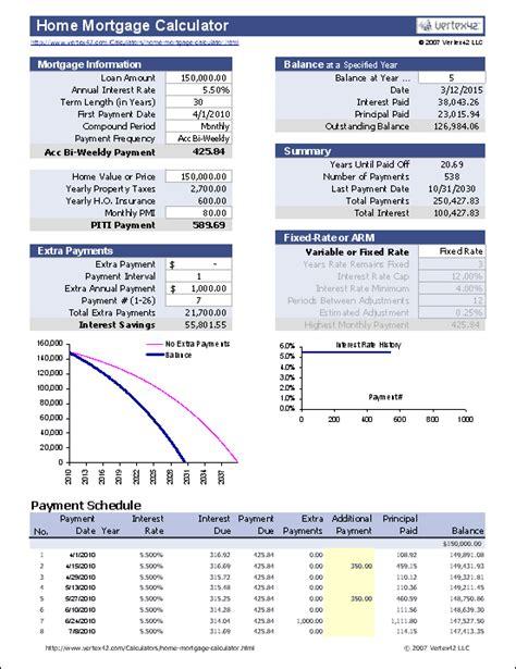 financial calculators excel