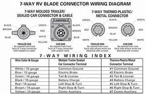 Homesteader Trailer Wiring Diagram