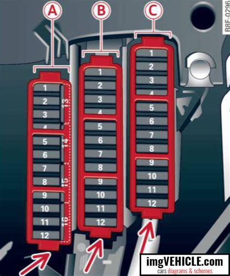 Audi Q5 Fuse Box Diagram by Audi Q5 I Fuse Box Diagrams Schemes Imgvehicle