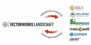 Garten Und Landschaftsbau St Ingbert : cad gis software vectorworks f r erfolgreichen galabau ~ Markanthonyermac.com Haus und Dekorationen