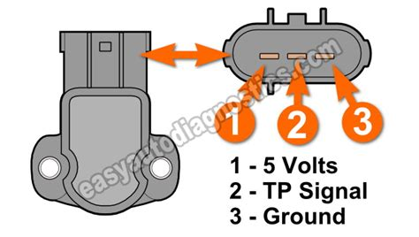 part 1 how to test the throttle position sensor 4 2l ford f150 e150 e250