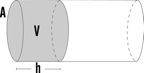 Formula Portata by Portata Linee Di Corrente E Regime Stazionario
