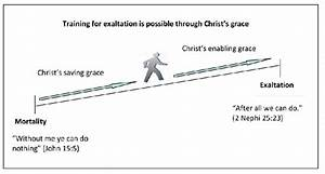 The Merits  Mercy  And Grace Of Jesus Christ