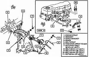 Need Info Or Diagrams On How To Remove Motor Mounts On A 1986 Olds Cutlass Ciera  4 Cyl