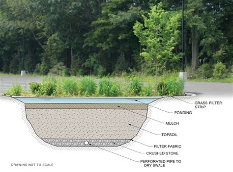 zero water filter bioretention areas and swale office of cus