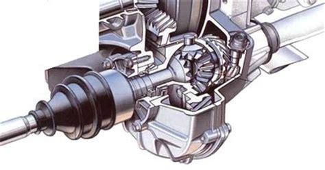 auto innovations glossaire de technologie automobile