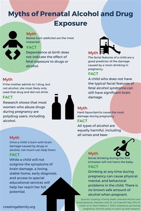 myths  prenatal alcohol  drug exposure creating