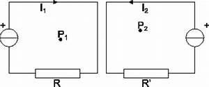 Permeabilität Berechnen : das faradaysche induktionsgesetz ~ Themetempest.com Abrechnung