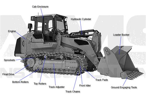 ams construction parts caterpillar track loader replacement parts