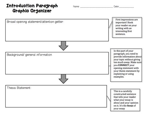introduction paragraph template introductory paragraph graphic organizer