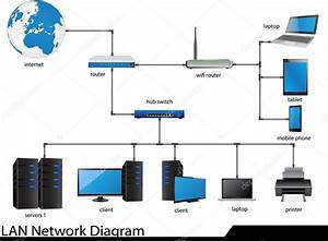 Lan Network Diagram  U2014 Stock Vector  U00a9 Ohmega1982  49148625