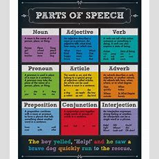 Best 25+ Parts Of Speech Ideas On Pinterest  Parts Of Speech Activities, Grammar Activities And