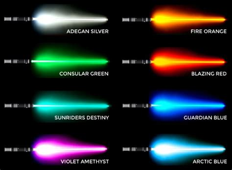 what color lightsaber what lightsaber color are you ultra sabers