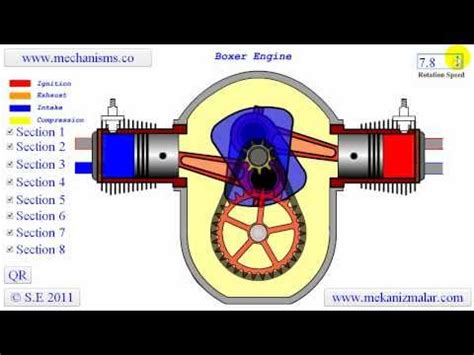 How Boxer Engine Works Youtube