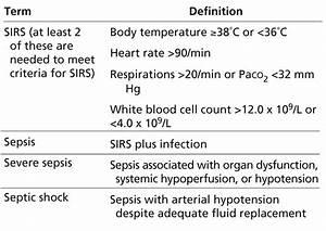 Episode 2 0  U2013 Sepsis  Ebola  Endocarditis And More   U2013 Core Em