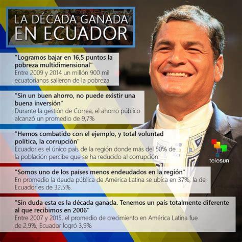 Rafael Correa culmina cuatro años más de lucha por Ecuador ...