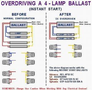 Ceiling Fan Wiring Diagram 3 Speed Download