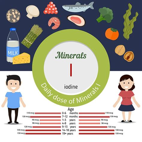 effects iodine sources health side mineral benefits body human appreciategoods