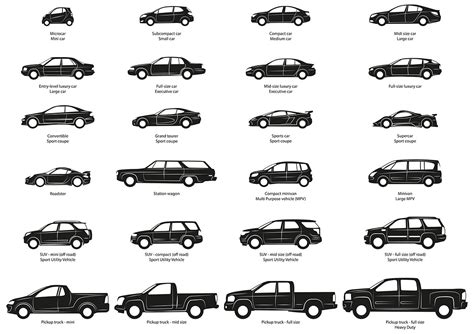Types Of Cars With Pictures  Car Brand Namescom