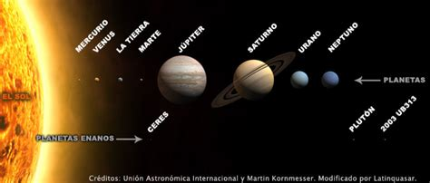 sistema solar sponli news