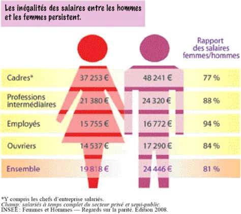 Diff Rence Entre Livre De Poche Et Livre Broch by Francefeministe