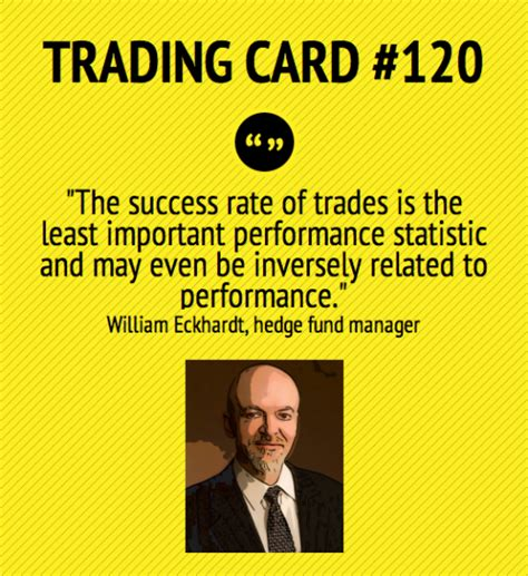 trading card    important trading statistic