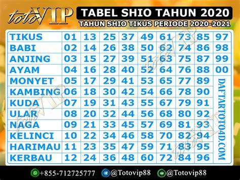 tabel shio togel  daftar toto