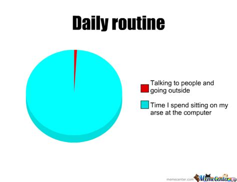 Daily Meme Pictures - daily routine by dylancurls meme center